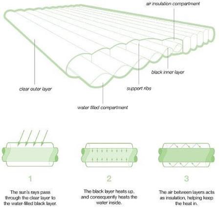 inflatable_solar_panels_2.jpg